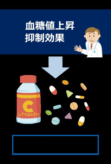 血糖値上昇抑制効果